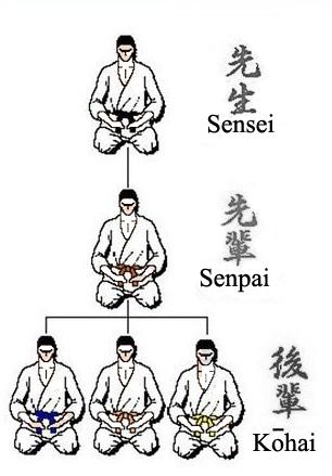sensei-senpai-kohai-copy